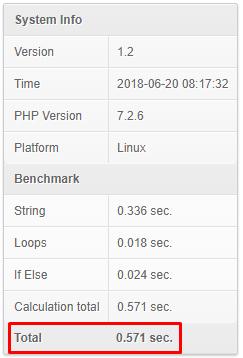 Velocidad de hosting WordPress con Benchmark